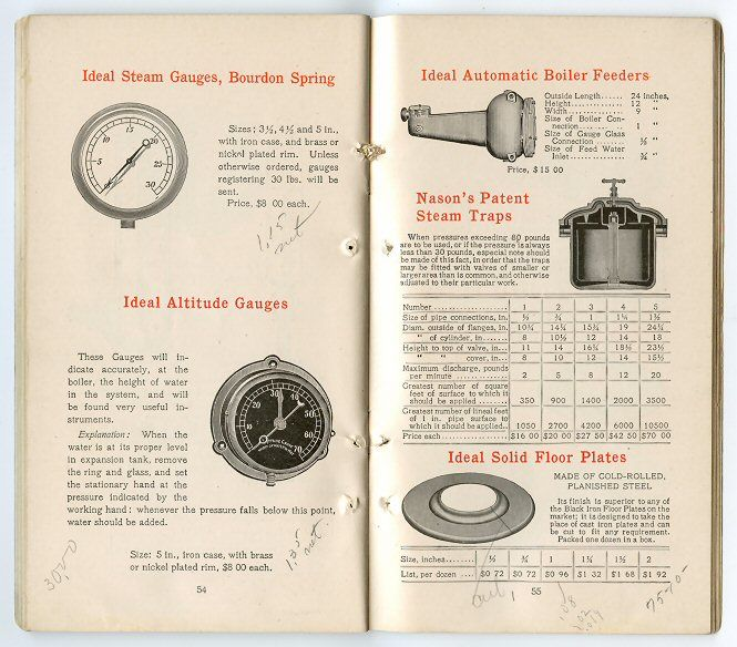The Ideal Fitter American Radiator Co Boilers Asbestos Covering