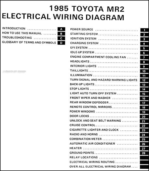 1985 Toyota Mr2 Electrical Wiring, Mr2 Wiring Diagram